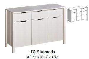 Ako si vybrať dobrý nábytok?